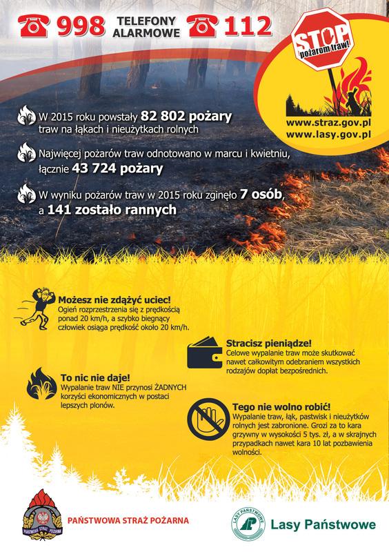 Stop pożarom traw - ulotka A5-1.jpeg